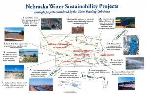newatersustainability
